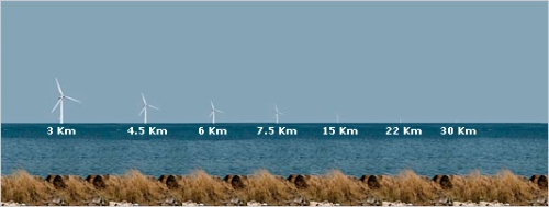 Visual impact wind offshore turbines over coast